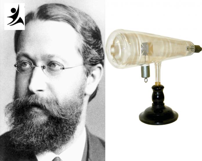 Inventor of Cathode ray tube