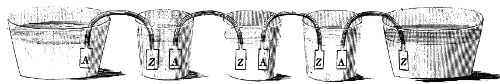 An illustration from Volta's 1800 paper. Pieces of silver (A) and zinc (Z) connected by metal strips and sitting in cups of dilute acid will produce electricity