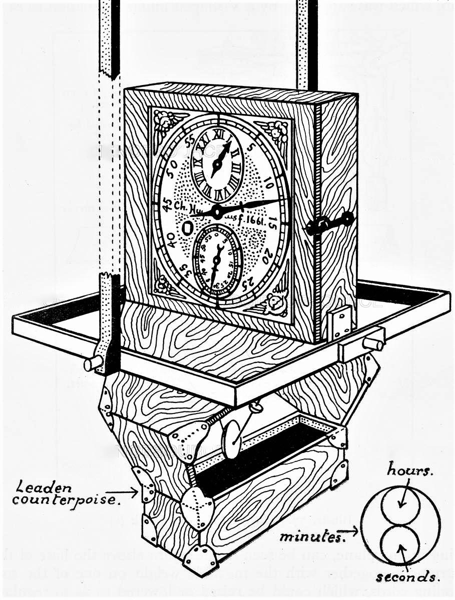 Christiaan Huygens' Marine Clock