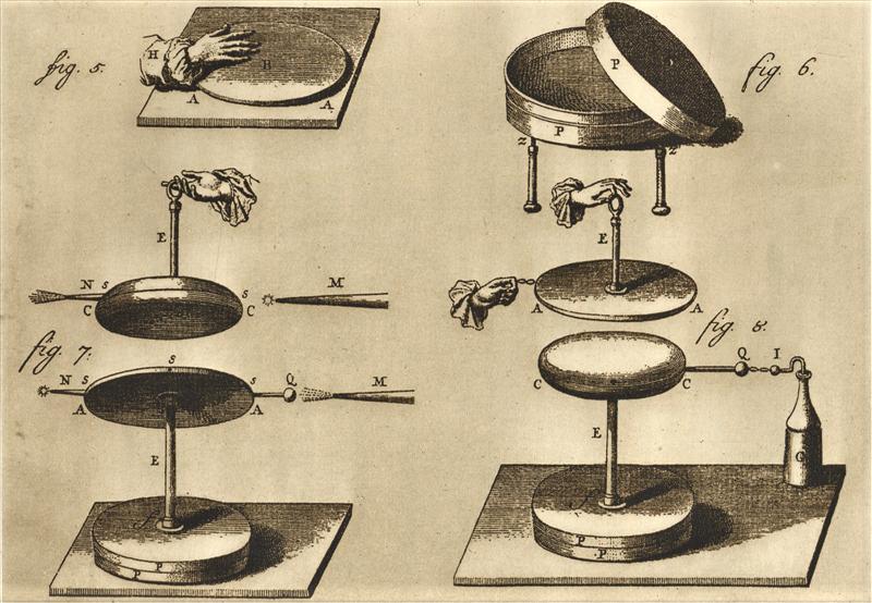 L'elettroforo (dal Vol. III dell'Edizione Nazionale, Tav. XLVI)